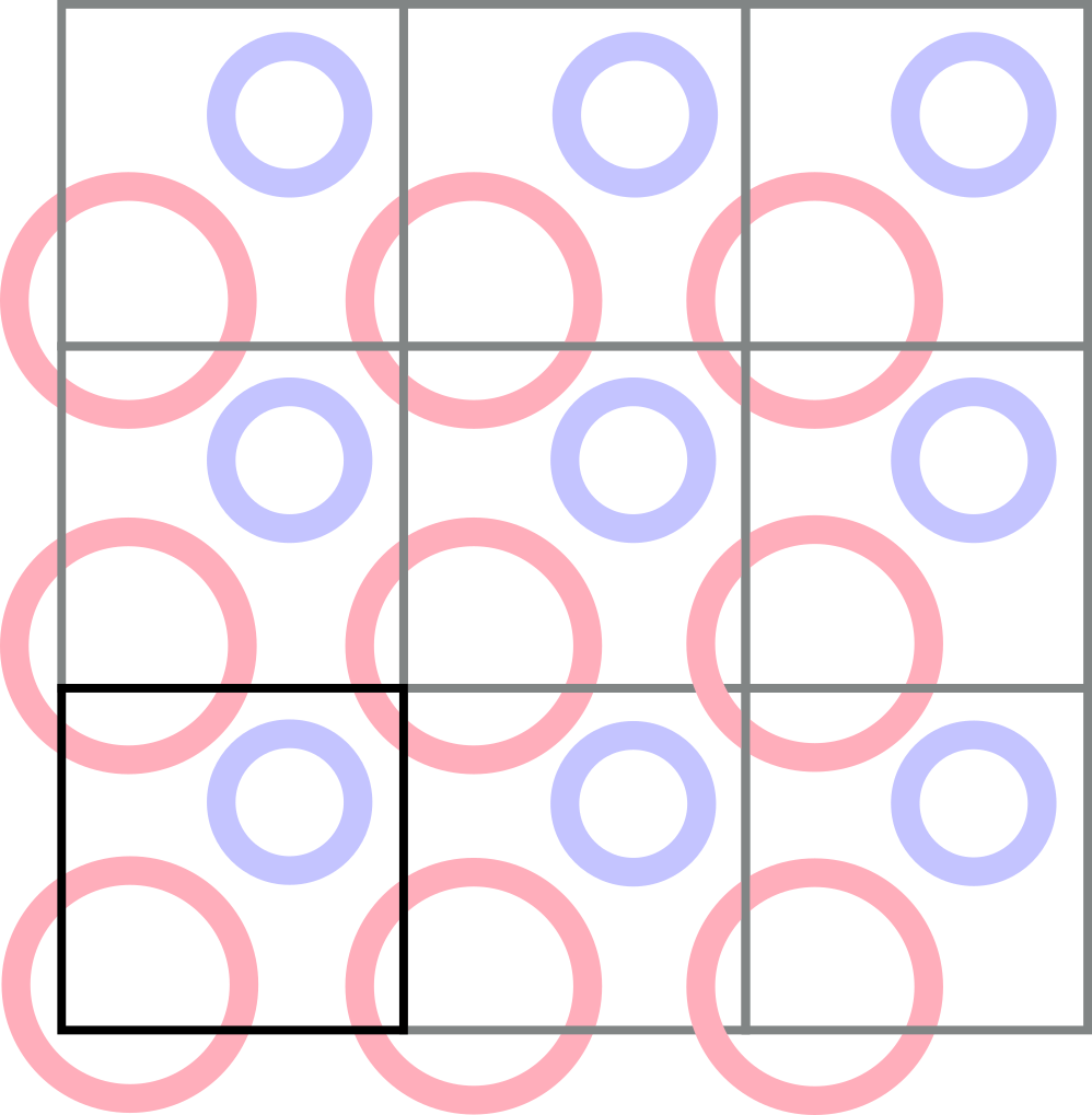 Sketch of a periodic solid